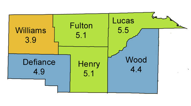 The rate of unemployment increased in Fulton County in July, according to the Ohio Department of Job and Family Services.